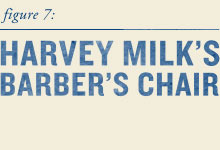 Out_header_harveymilk